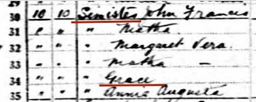 Population [Sixth Census of Canada, 1921] : British Columbia, District No. 19, Sub-District No. 20 in North Saanich